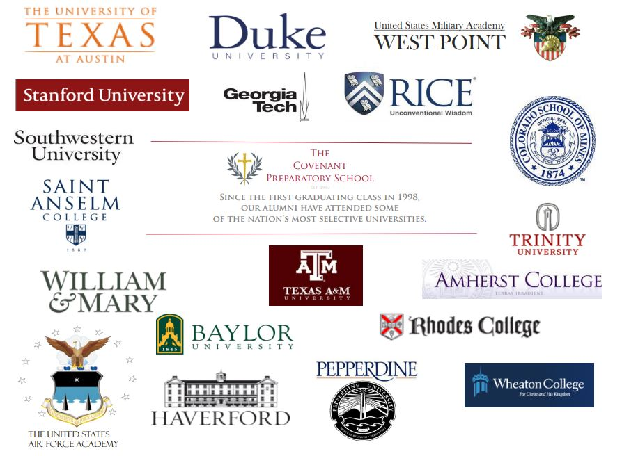 Image of past colleges attended